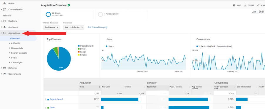 google-analytics-acquisition