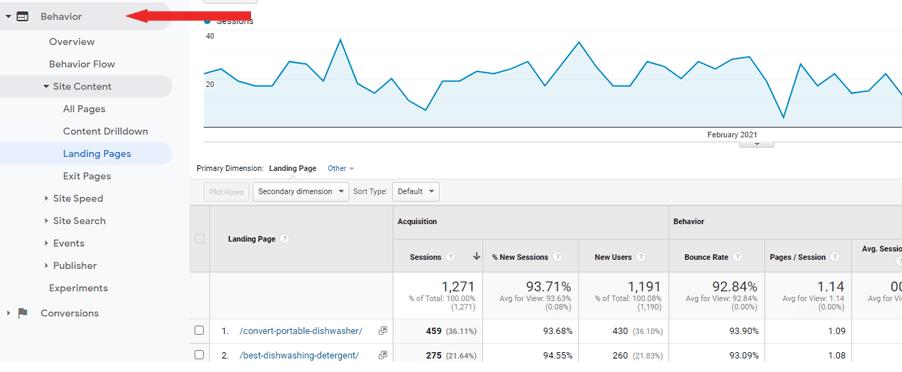 google-analytics-behavior-min